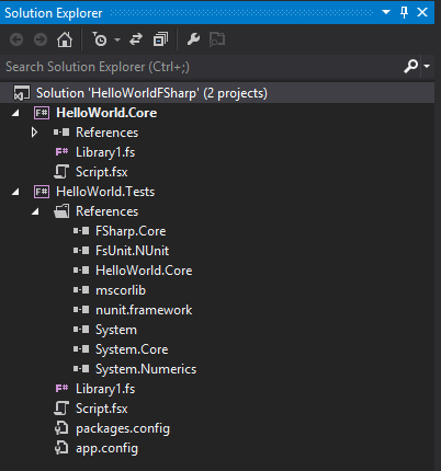 Solution with HelloWorld.Core project, and HelloWorld.Tests project that has a reference to HelloWorld.Core, NUnit and FsUnit